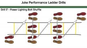 speed-ladder-drills