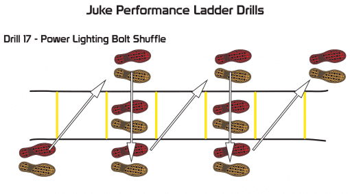 speed-ladder-drills